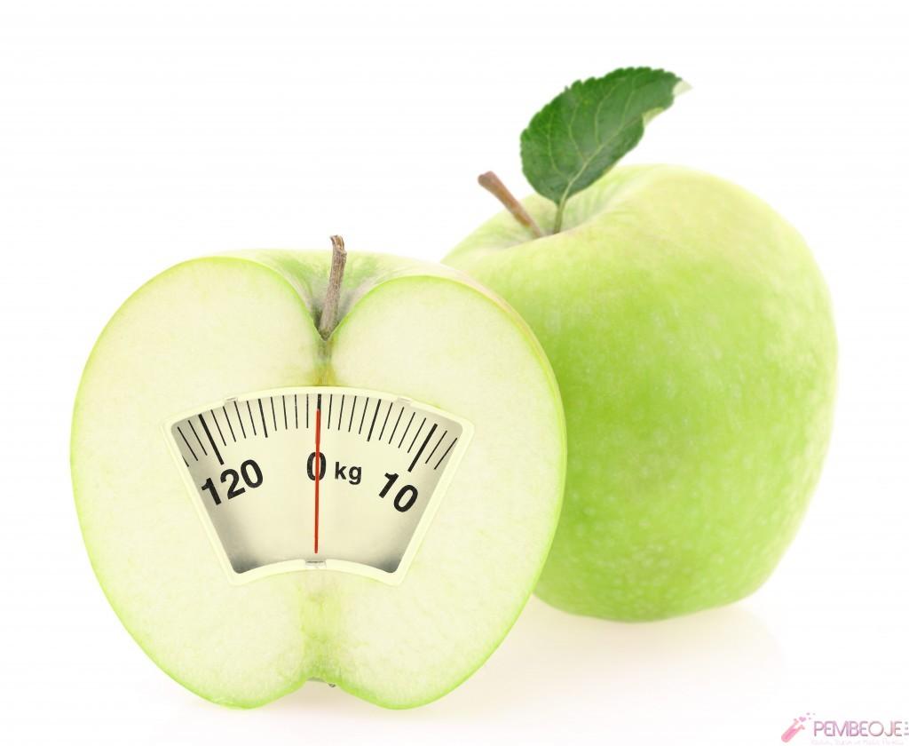Elma Diyeti İle Nasıl Kilo Verilir-Elma Diyeti Zayıflatırmı Zayıflama Sağlar Mı