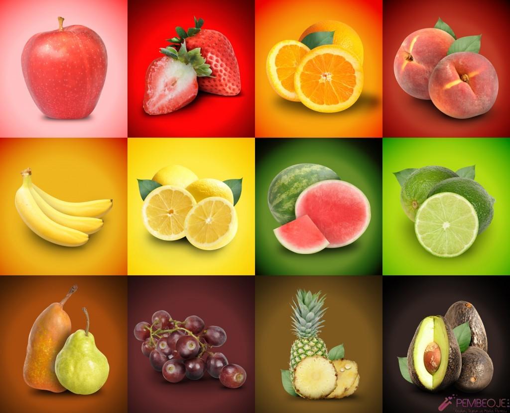 Metabolizma hizlandıran yiyecekler ile Etiketlenen Konular 15